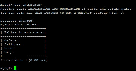 show tables command mySQL